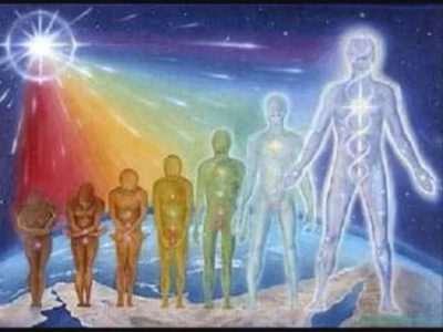 Evolution of the soul through the body mind soul and spiirit