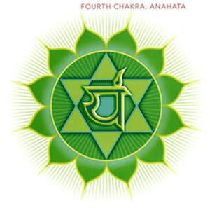 Chakras and their meanings The Fourth or Heart Chakra