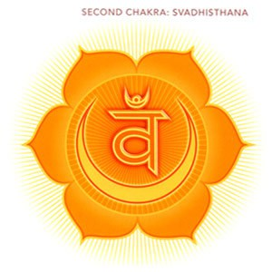 The Second or Sacral Chakra