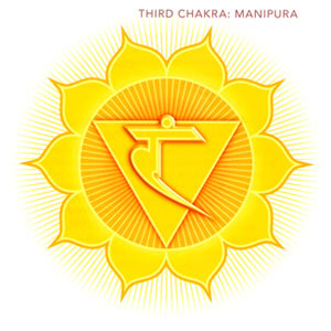 The Third or Solar Plexus Chakra