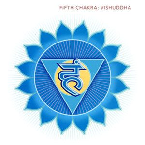 Chakras and their meanings The Firth or Throat Chakra
