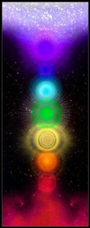 Alignment of the Seven Chakras